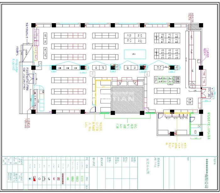 社区超市规划设计方案2