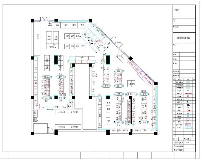 社区超市规划设计方案1